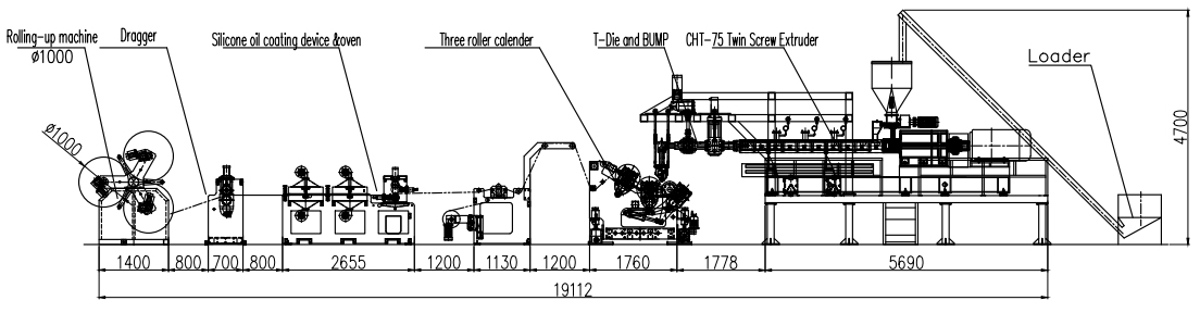 Sheet-Extrusion-Line